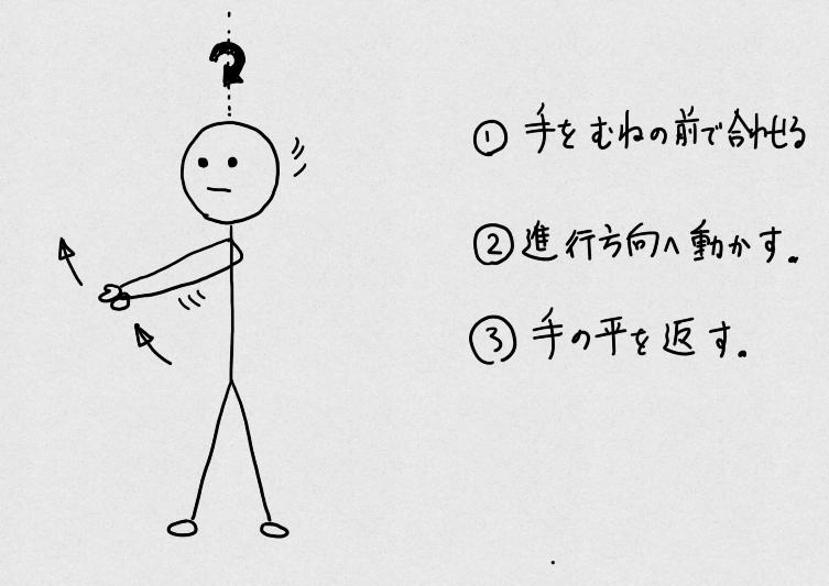 腕の動かし方を学ぼう