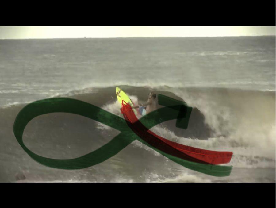 シングルフィンでの縦への動きライン参考