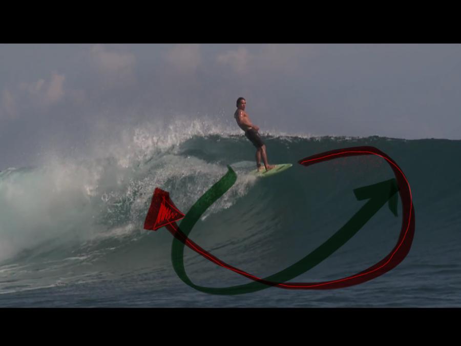 サーフィンのラインどり一例