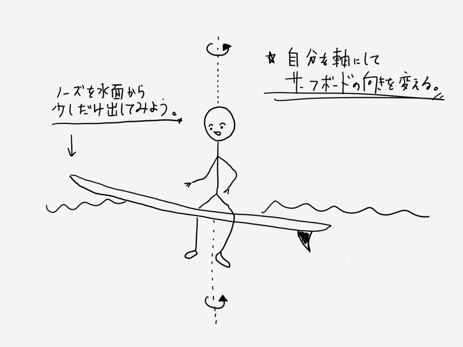 サーフボードに座れば素早い方向転換ができる